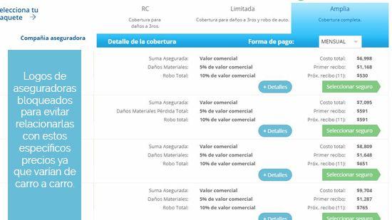 Comparativo de precios, coberturas y aseguradoras - traigoseguro.com